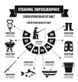 fishing infographic concept simple style vector image vector image
