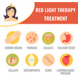 red light therapy concept vector image