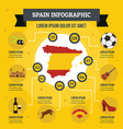 spain infographic concept flat style vector image vector image
