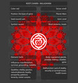 chakras symbols with meanings infographic vector image vector image