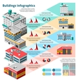 Buildings Infographics Set vector image vector image