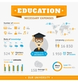 Education Infographic design template vector image