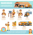 warehouse and merchandise logistics vector image vector image