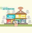 Infographic smart house technology system vector image