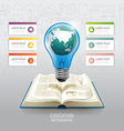 Open book infographic education world light bulb vector image vector image