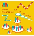 demographic infographic for presentation vector image