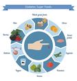 Diabetes foods infographics vector image
