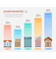 Engineering and building infographics vector image