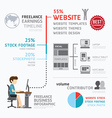 Infographic business freelance earning template vector image vector image