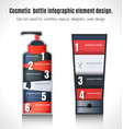 cosmetic bottle infographic vector image vector image