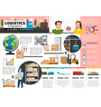 flat logistic infographic concept vector image vector image