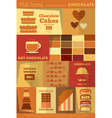 Chocolate Retro Labels vector image