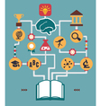 Infographic of education process birth of idea