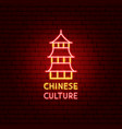 chinese culture neon label vector image