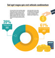 financial or investment concept infographic vector image vector image