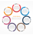 Circle Chart Seven Elements vector image vector image