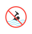 ban on swimming in a drunken state vector image vector image