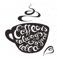 hand drawn printable of cup of vector image vector image