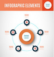 process chart infographics2 vector image vector image