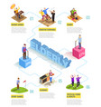 elderly persons isometric infographics vector image vector image