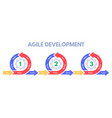 agile development methodology software vector image vector image