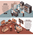 bakery kitchen and store isometric banners