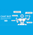 trendy chatbot application with dialogue window vector image vector image