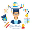 concept online education vector image