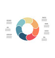 business infographics pie chart with 7 sections vector image