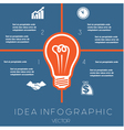 Idea Business Concept Light bulb infographic 4 vector image vector image