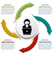 user support infographic design template vector image