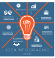 Idea Business Concept Light bulb infographic 8 vector image vector image