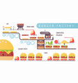 burgers banner vector image vector image