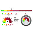 air quality index numerical scale
