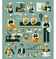Factory production process icons set infographic vector image vector image