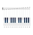 Music notes with piano keys on stave vector image vector image