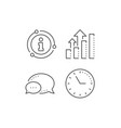 analysis graph line icon results chart sign vector image vector image
