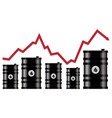 crude oil price financial chart vector image vector image