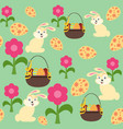 happy easter bunny with decorative eggs in basket vector image