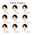 female face shapes on white background vector image vector image