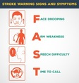 Stroke Warning Signs and Symptons Poster vector image vector image