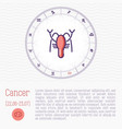 cancer in zodiac wheel horoscope chart vector image vector image