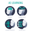 Ai learning artificial intelligence flat-style