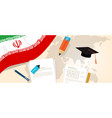 iran education quality university college test vector image