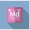 Chemical element Mendelevium Flat vector image vector image