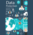 internet data protection technology poster vector image
