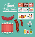 Menu and Food design vector image