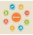 BRAND Concept with icons vector image vector image