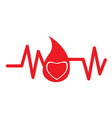blood drop with cardiogram vector image
