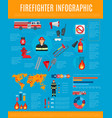 firefighter infographic with fireman and equipment vector image vector image